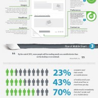 Anatomy of Email Newsletter - Infographic by Mailigen Email Marketing